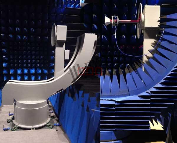 三轴测量转台SLD-3T17051801