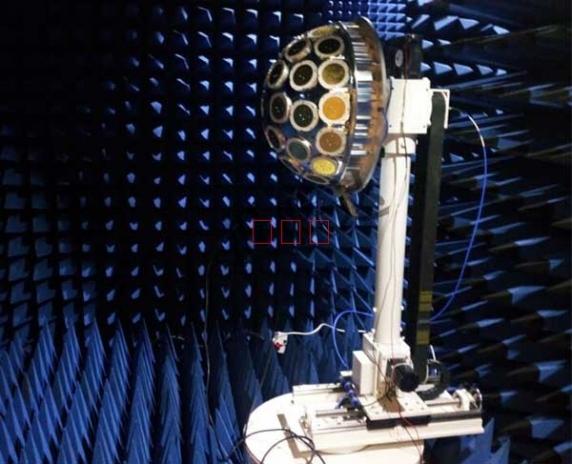 三轴测量转台SLD-3T1705