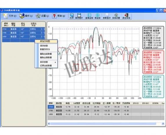 广州数据分析软件